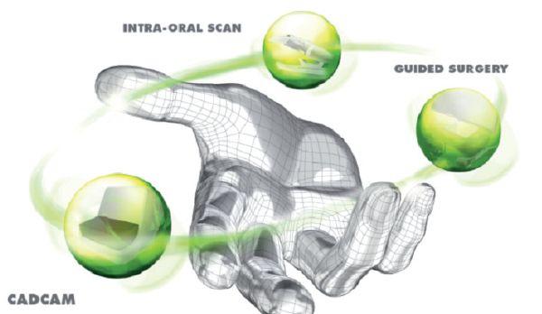 A Dental Wings, a 3M ESPE és a Straumann együttesen egy nyitott-, globális szoftverszabványt hoznak létre