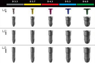 Uniti implantációs rendszer